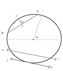 Líneas De Circunferencia Tareas Universitarias