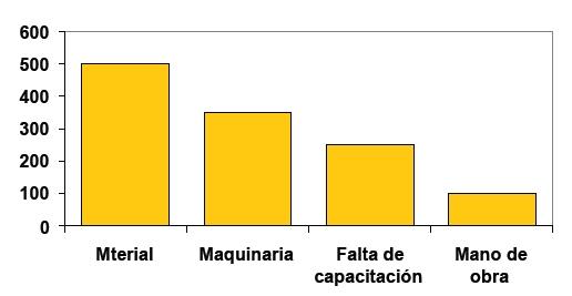 diagramas de estratificaci u00f3n  u2013 tareas universitarias diagrama biblioteca