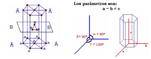 Estructura Hexagonal Compacta Hc Tareas Universitarias